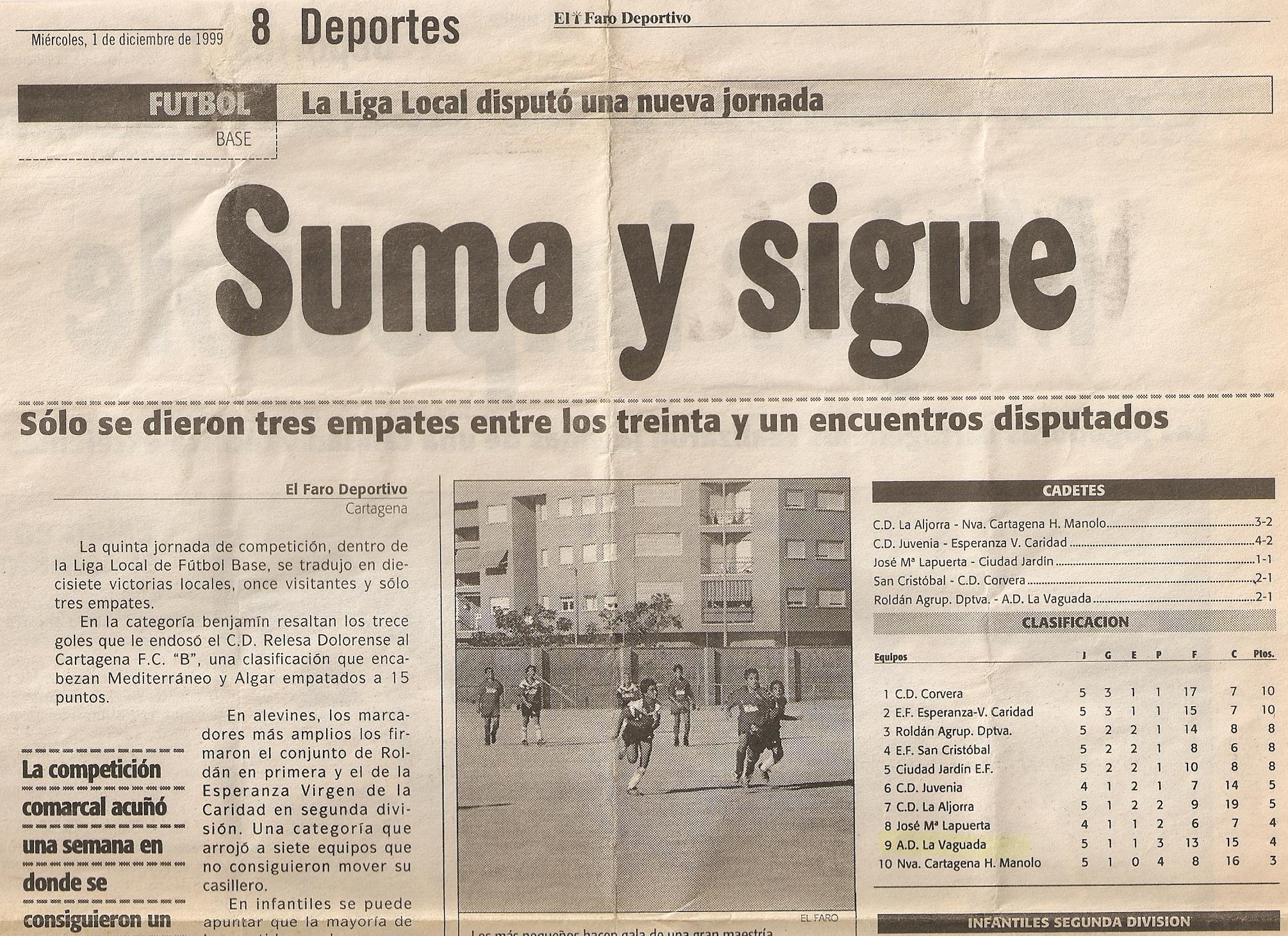 PRIMERA TEMPORADA EN COMPETICIÓN OFICIAL 1999-2000