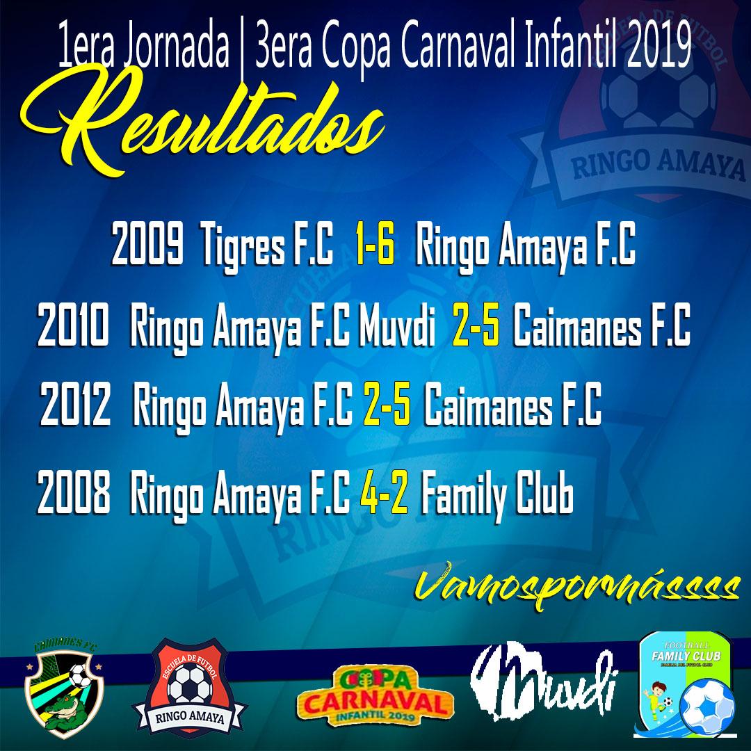 Copa Carnaval 2019