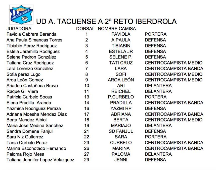Definidos los dorsales de la UD Tacuense 19/20