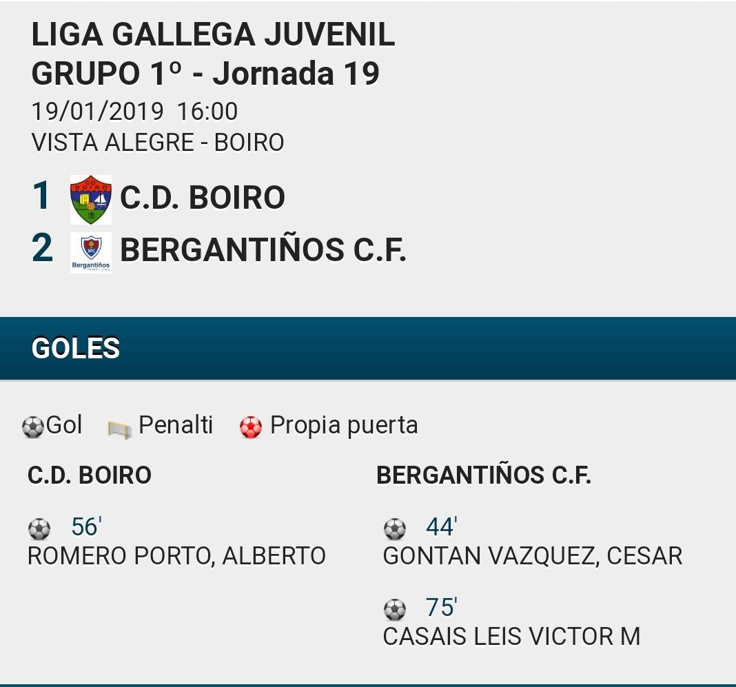 Os xuvenis perdieron 1-2 contra o Bergantiños en Vista Alegre