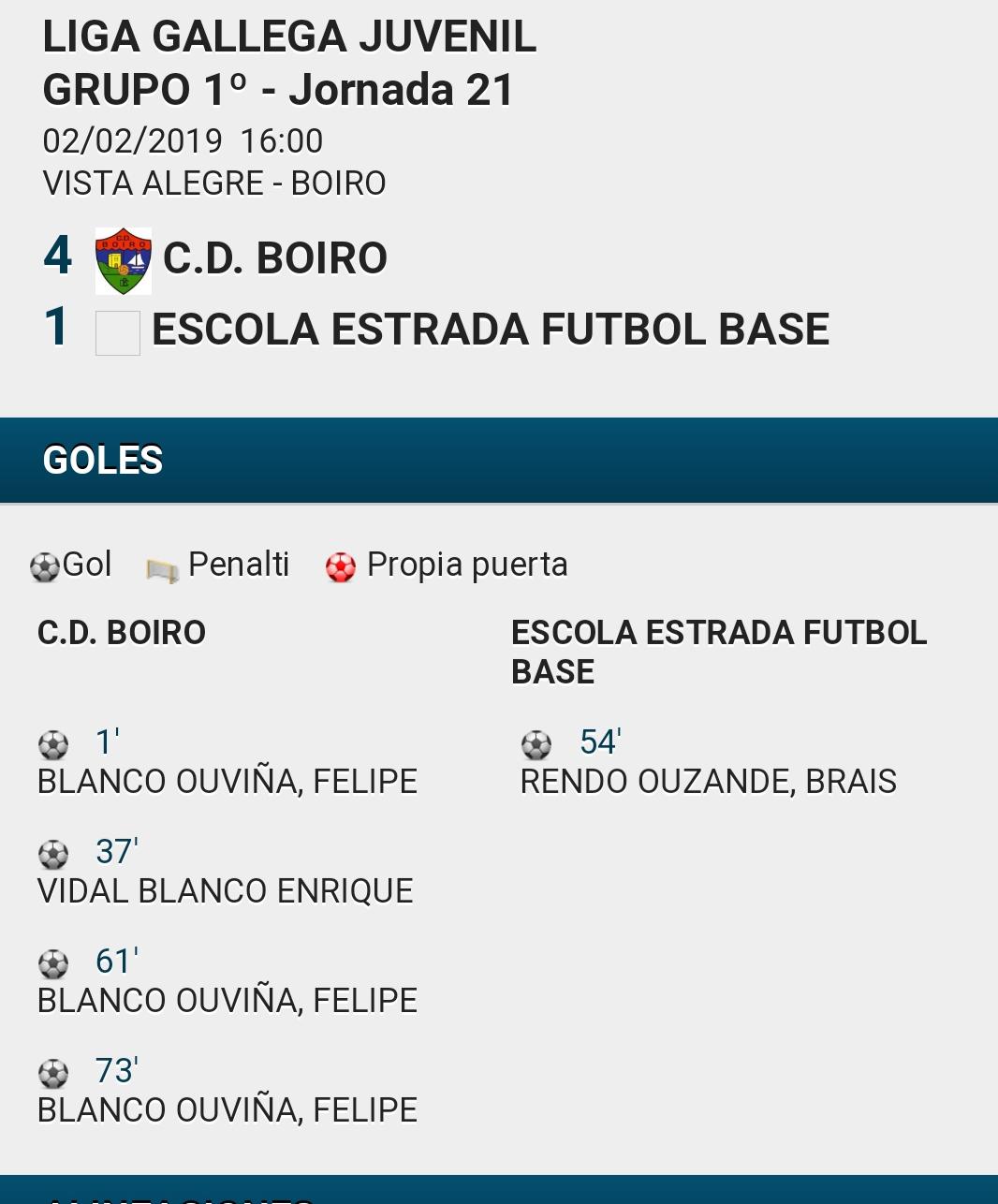 Boas noticias desde Vista Alegre , victoria dos Xuvenis 4 a 1.