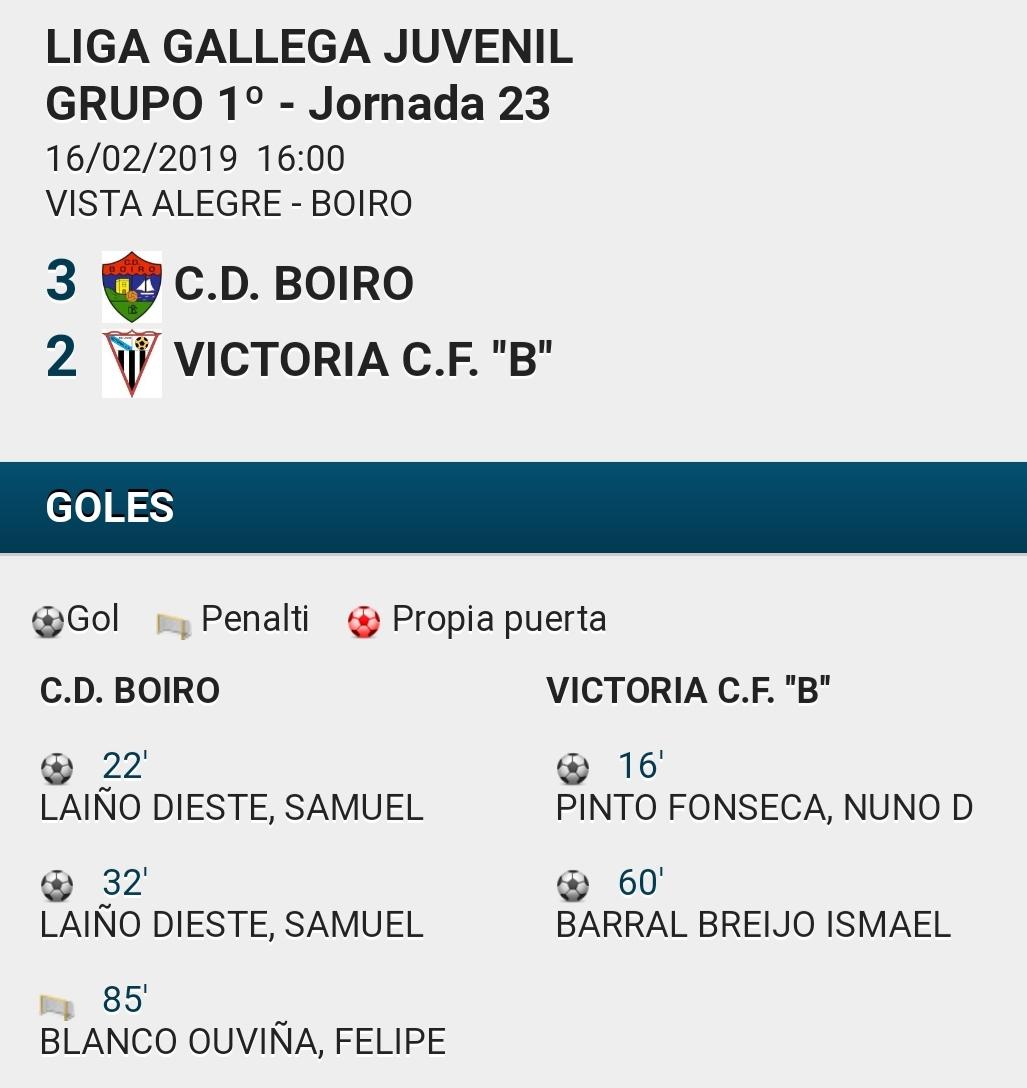 Nova victoria dos nosos xuvenis en Vista Alegre está vez ante o VictoriaB C.F.