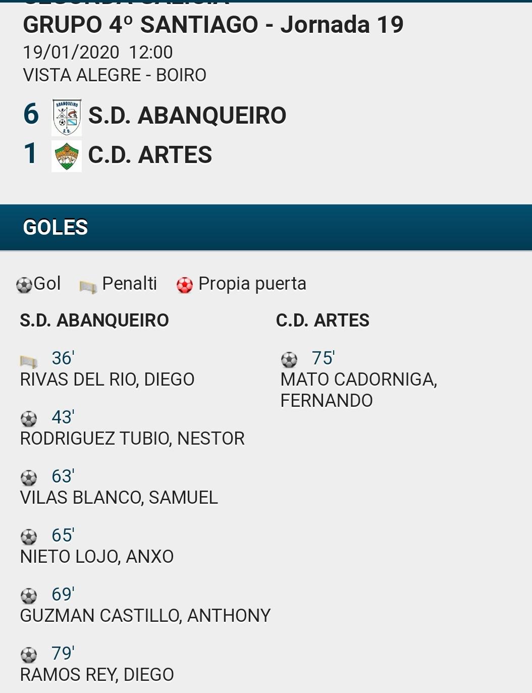 VICTORIA DO FILIAL ABANQUEIRO ANTE O C.D.ARTES