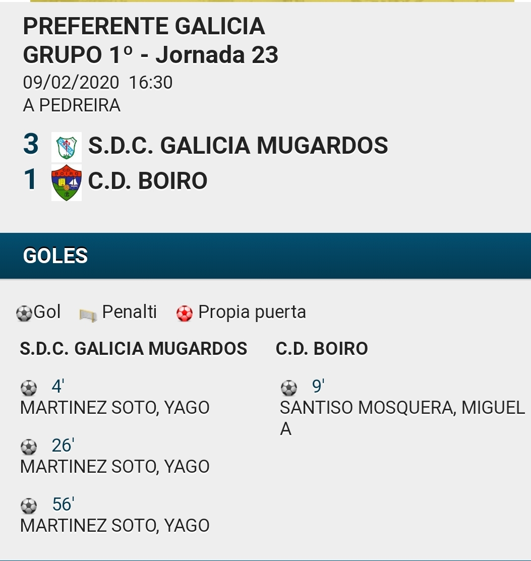 DERROTA DO BOIRO EN MUGARDOS .