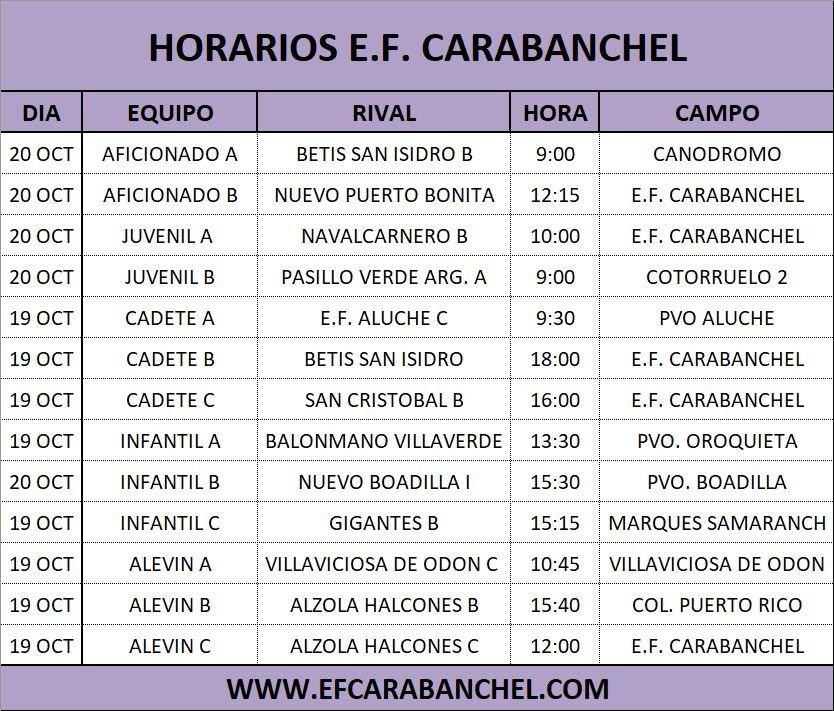 HORARIOS PARTIDOS 19-20 OCTUBRE