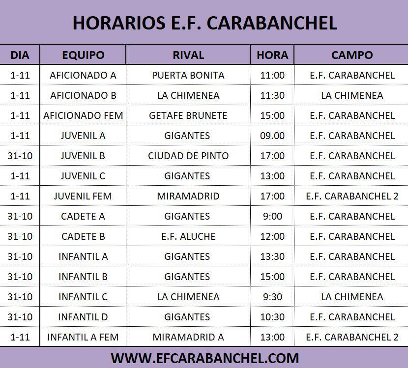HORARIOS PARTIDOS (31-1 NOV)