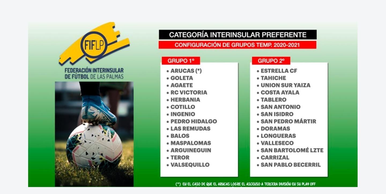 Los equipos de Interinsular Preferente ya conocen los grupos en los que jugarán la temporada 2020-2021