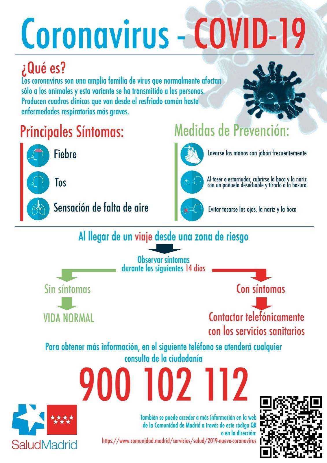 Coronavirus - Medidas de Prevención