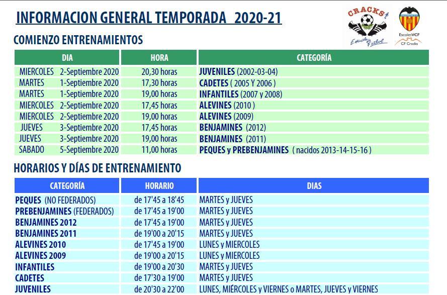 DIAS Y HORARIOS COMIENZO ENTRENAMIENTOS 2020-21