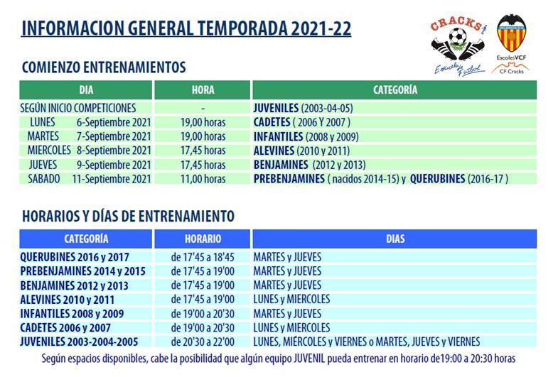 INFORMACIÓN TEMPORADA 2021-22