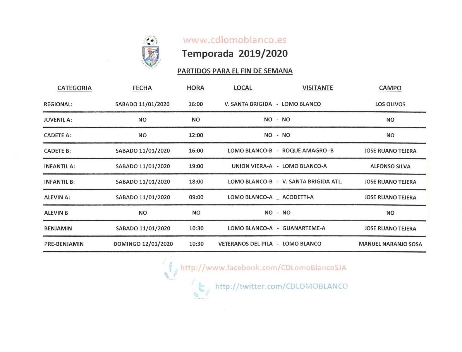 PARTIDOS DEL FIN DE SEMANA  DE ENERO 10-12