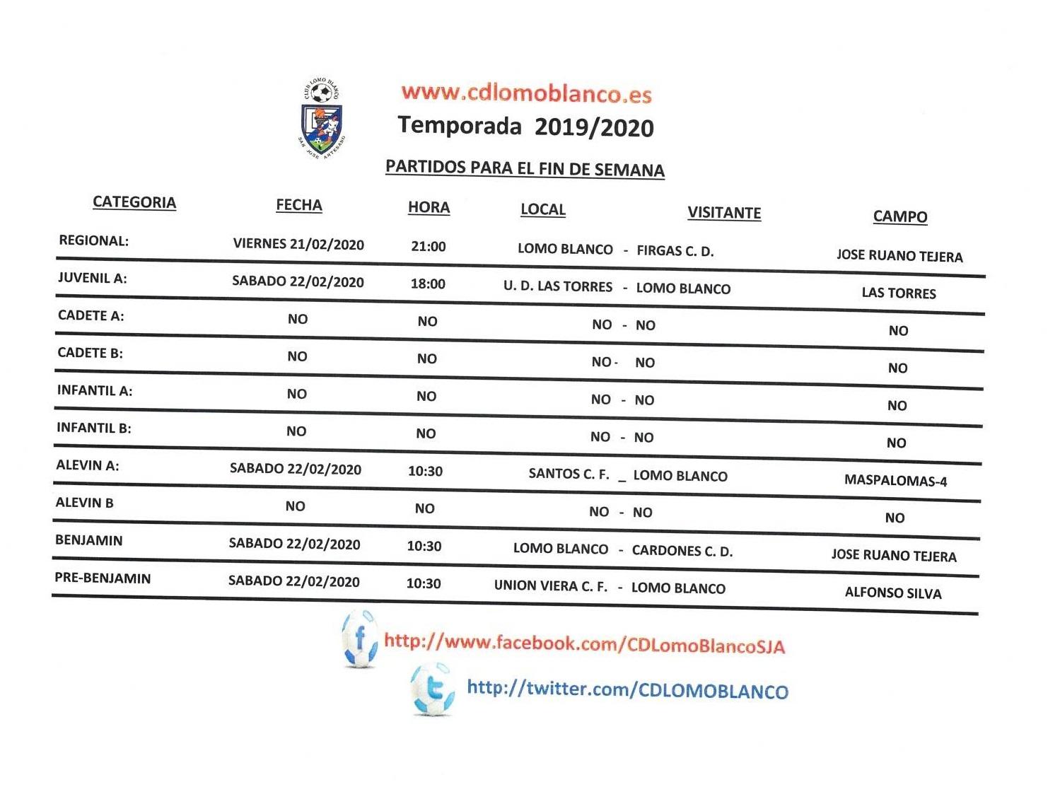 PARTIDOS DEL FIN DE SEMANA 21 Y 22 DE FEBRERO