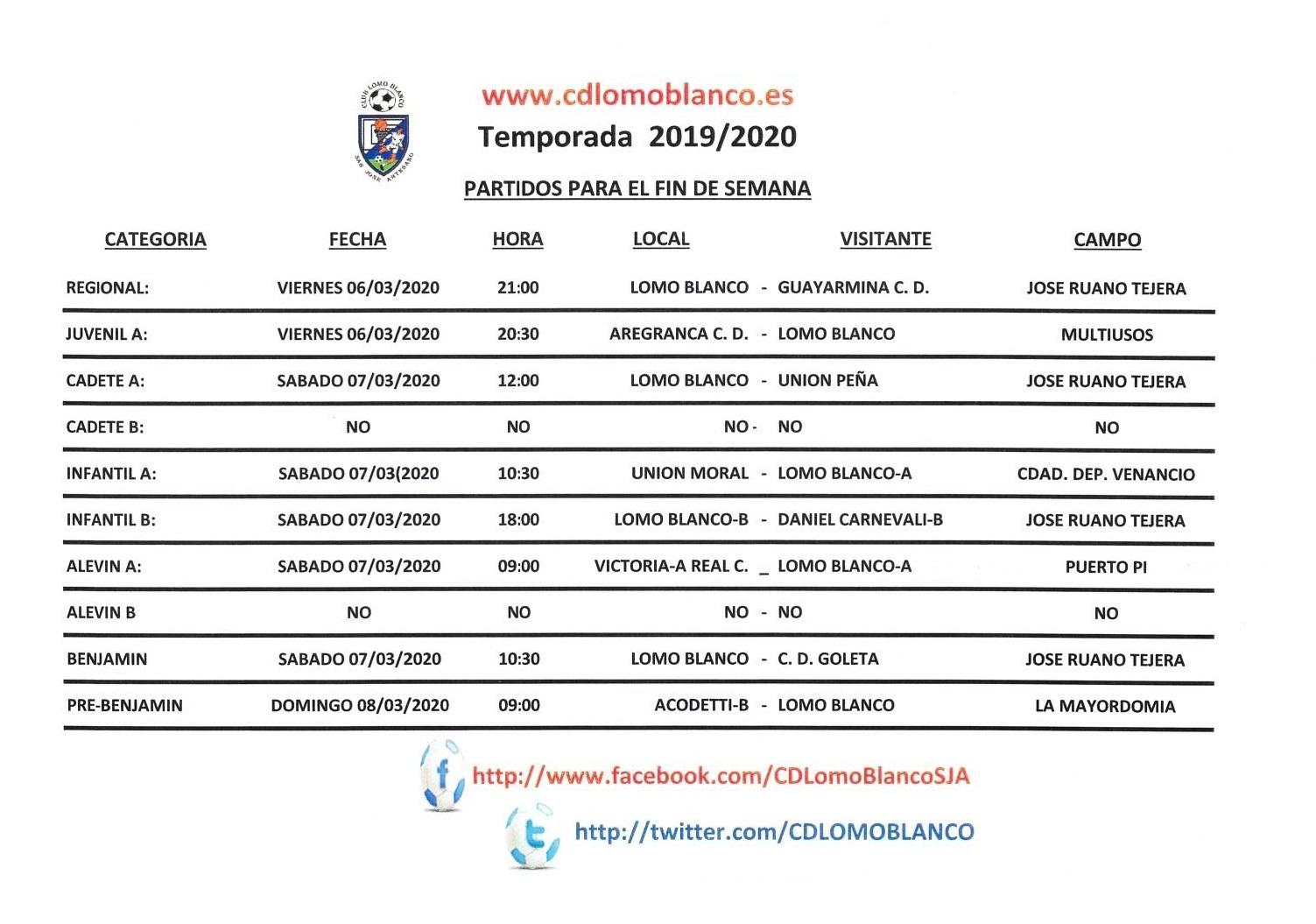 PARTIDOS DEL FIN DE SEMANA 06-08 DE MARZO