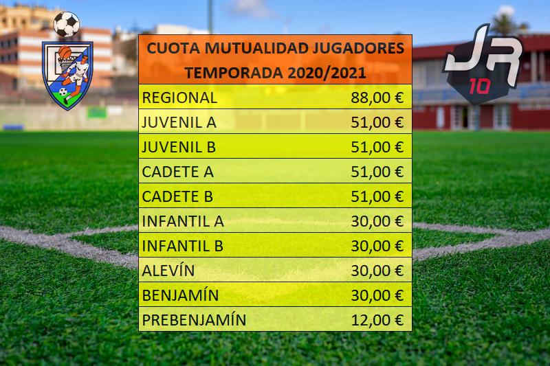 Cuotas de la mutualidad de futbolistas 2020/2021