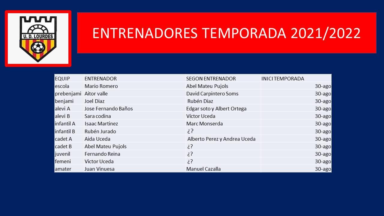 sdsINICIO TEMPORADA 2021/2022