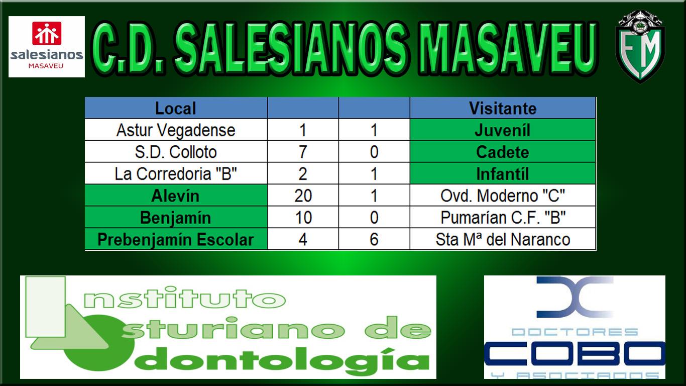 RESULTADOS 11 Y 12 DE ENERO