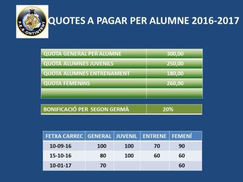 CUOTAS TEMPORADA 2016-17 Y LOTERIA