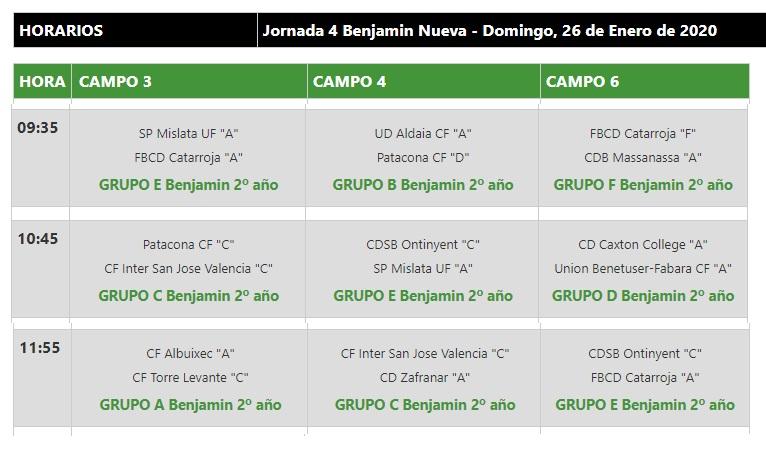 La jornada de Copa amb el Benjamí C es jugarà diumenge 26
