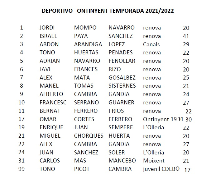 El Deportivo arranca hui la 2021/2022 buscant millorar la classificació