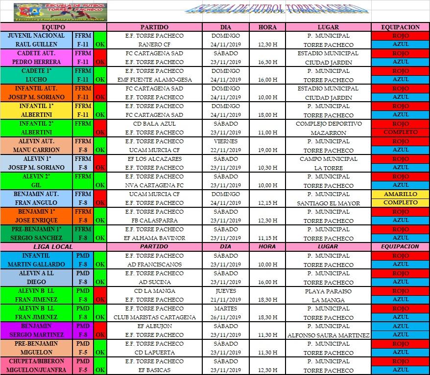Partidos Fin de Semana 23/24 Noviembre