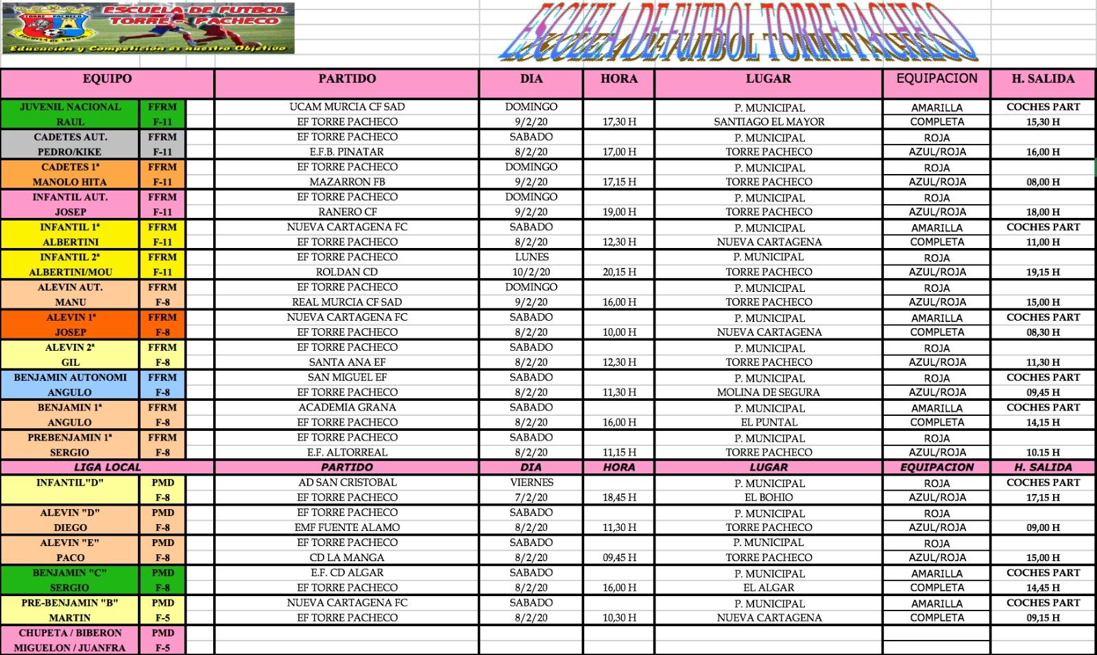 Partidos Fin de Semana 8/9 Febrero 2020