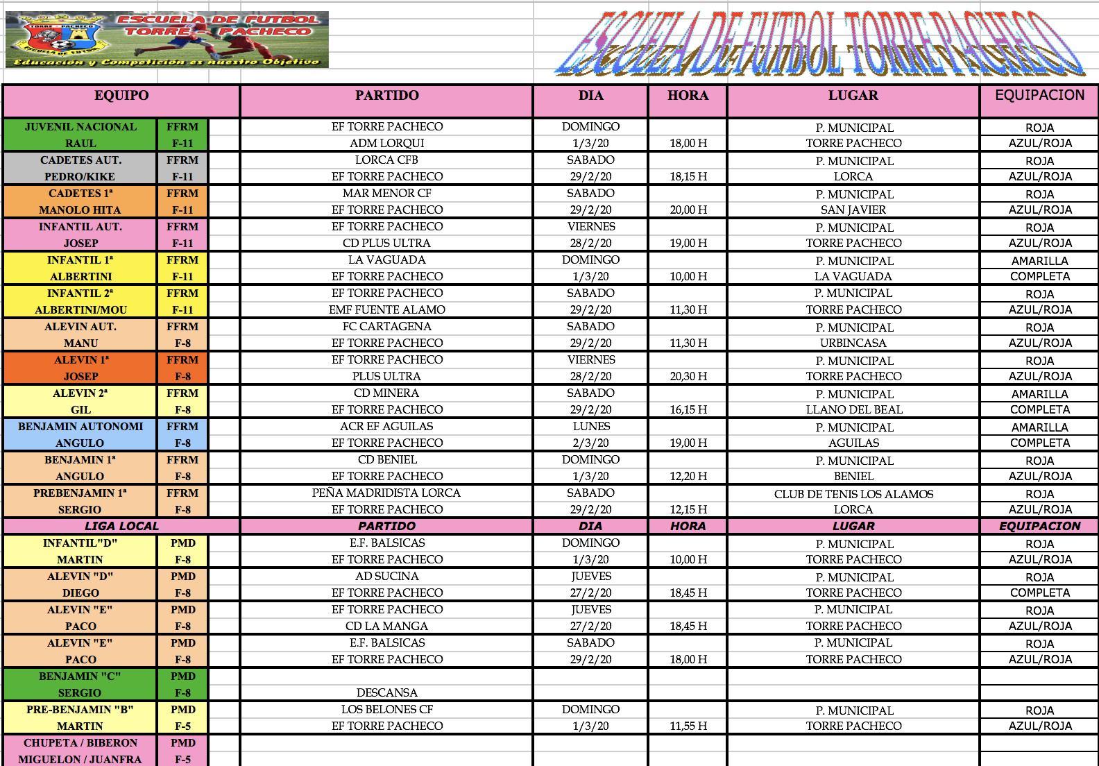 Partidos Fin de Semana 29 Febrero - 1 Marzo 2020