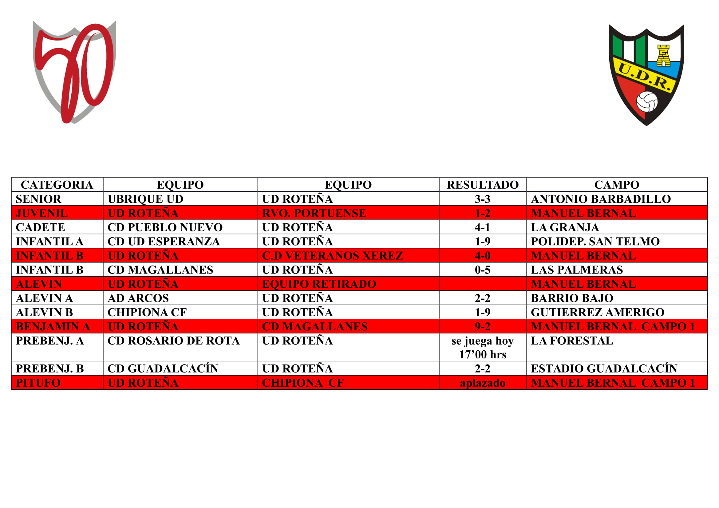 La jornada de nuestros equipos (del 21 al 23 dic)
