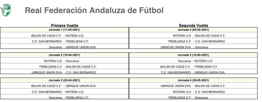 Balón de Cádiz y San Bernardo, próximos rivales en la fase de ascenso a la División de Honor