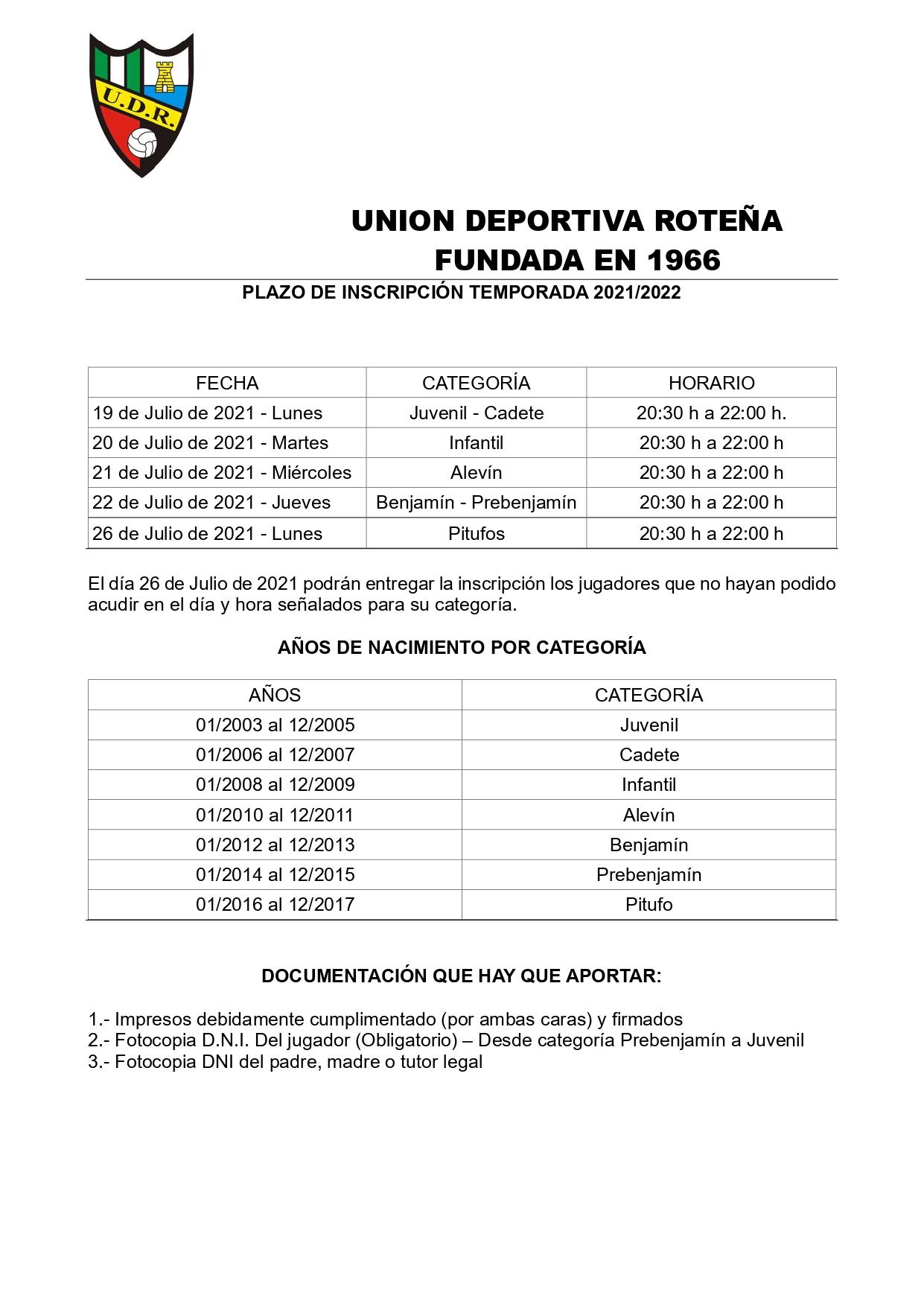 Temporada 21/22.- Inscripción equipos de cantera