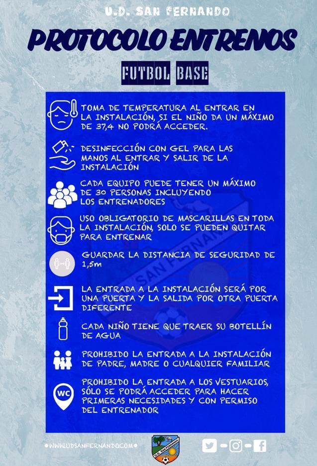 PROTOCOLOS ANTI-COVID:19