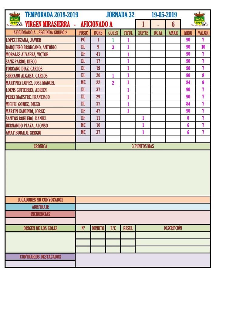 VIRGEN MIRASIERRA 1-6 AFICIONADO A