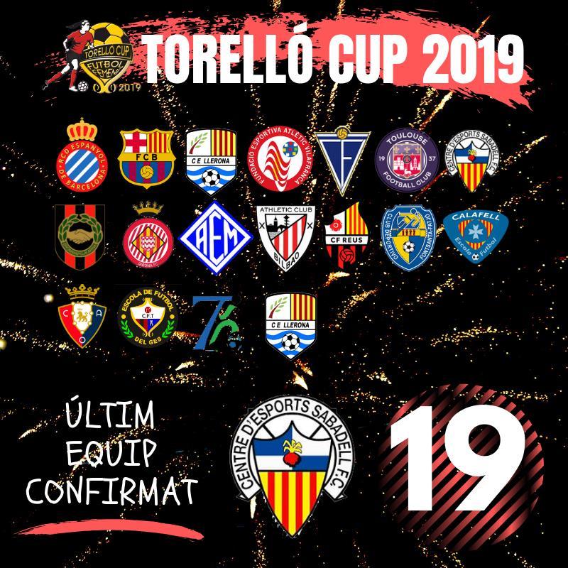NEWS SOBRE LA TORELLÓ CUP