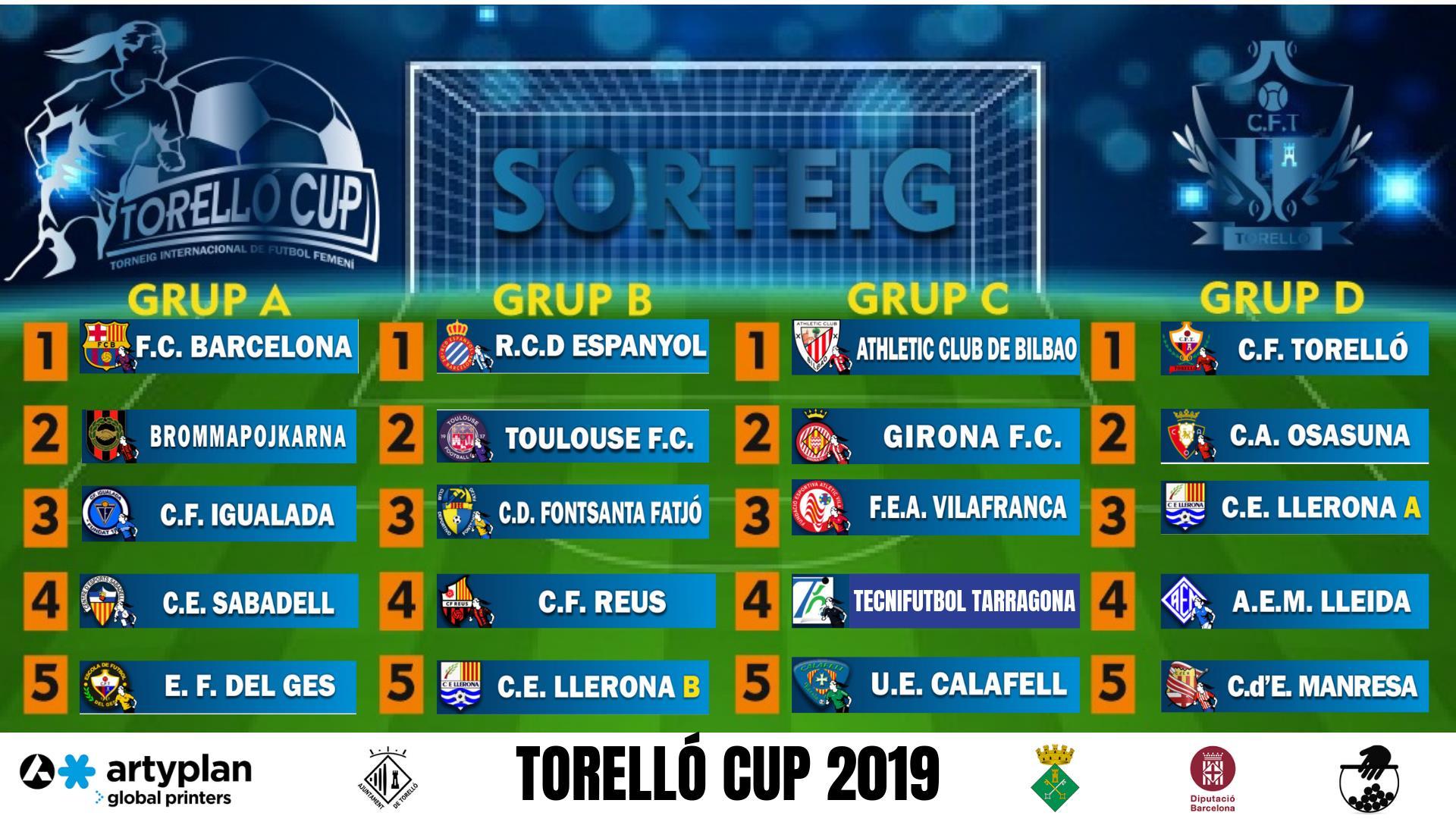 GRUPS TORELLÓ CUP 2019