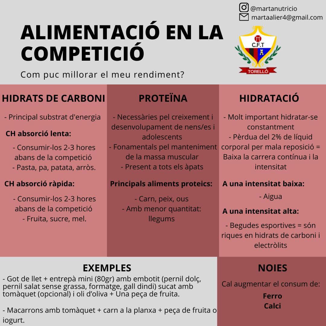ESPORT I ALIMENTACIÓ SALUDABLE: Alimentació en la Competició