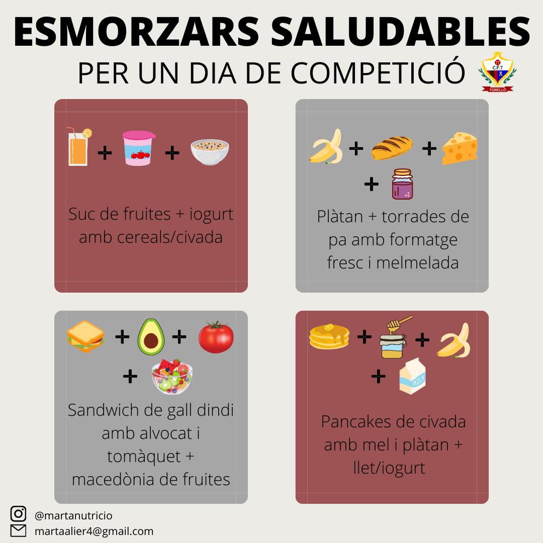 ESPORT I ALIMENTACIÓ SALUDABLE: Alimentació en la Competició(2)