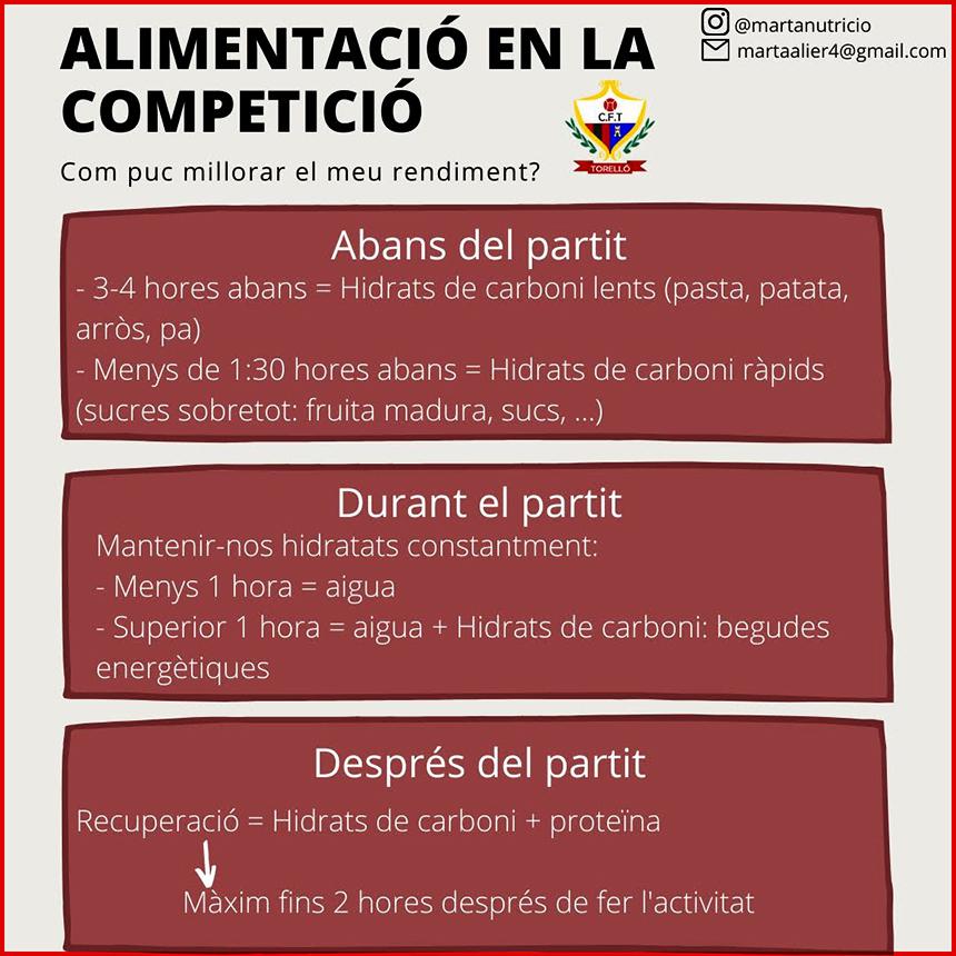 ESPORT I ALIMENTACIÓ SALUDABLE: Alimentació en la Competició(4)
